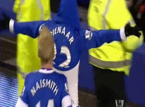 Everton 2-1 Tottenham Hotspur