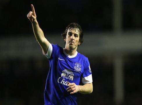 Everton 2-1 West Bromwich Albion