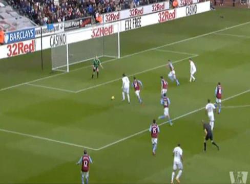 Swansea City 2-2 Aston Villa