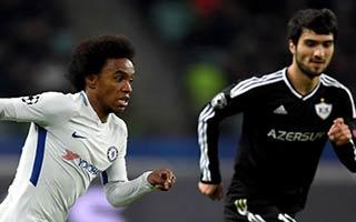 Qarabag FK vs Chelsea
